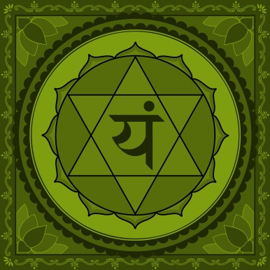 Image result for anahata